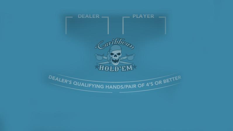 Caribbean Holdem online slot.