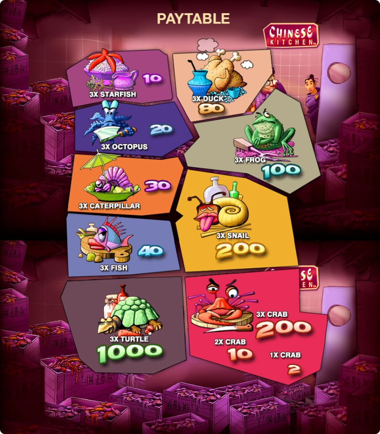 Chinese Kitchen Slot Game Paytable.